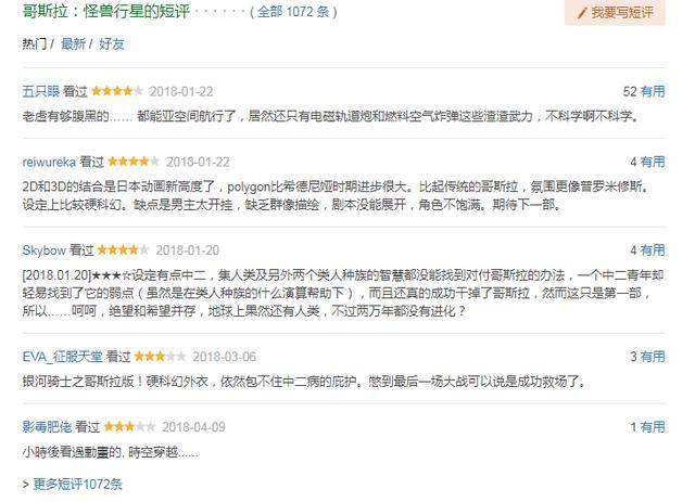 哥斯拉动画电影国内定档9月21,网友:豆瓣评分6.3,评价不算乐观