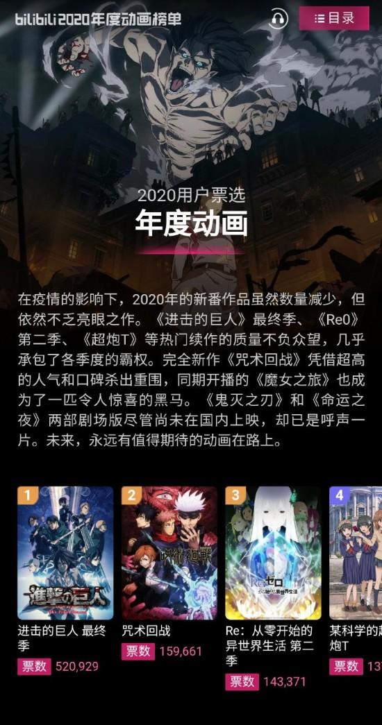 B站评2020年度动画 《进击的巨人》最终季高票获选