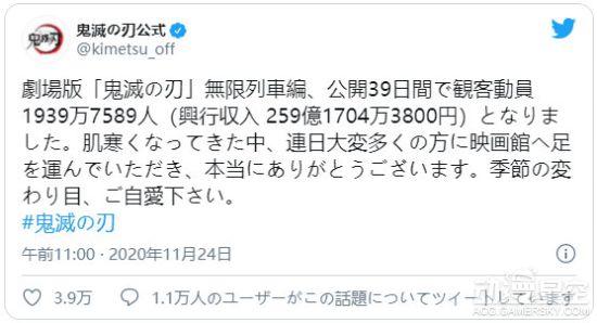 《鬼灭之刃》剧场版票房突259亿日元 升至日本影史票房季军